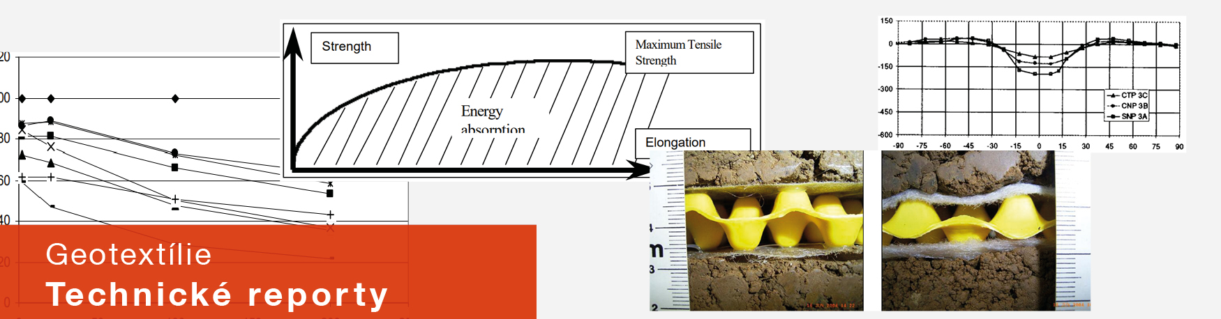 polypropylenove-geotextile-technicke-reporty-parametre-porovnanie-kvalita-Typar